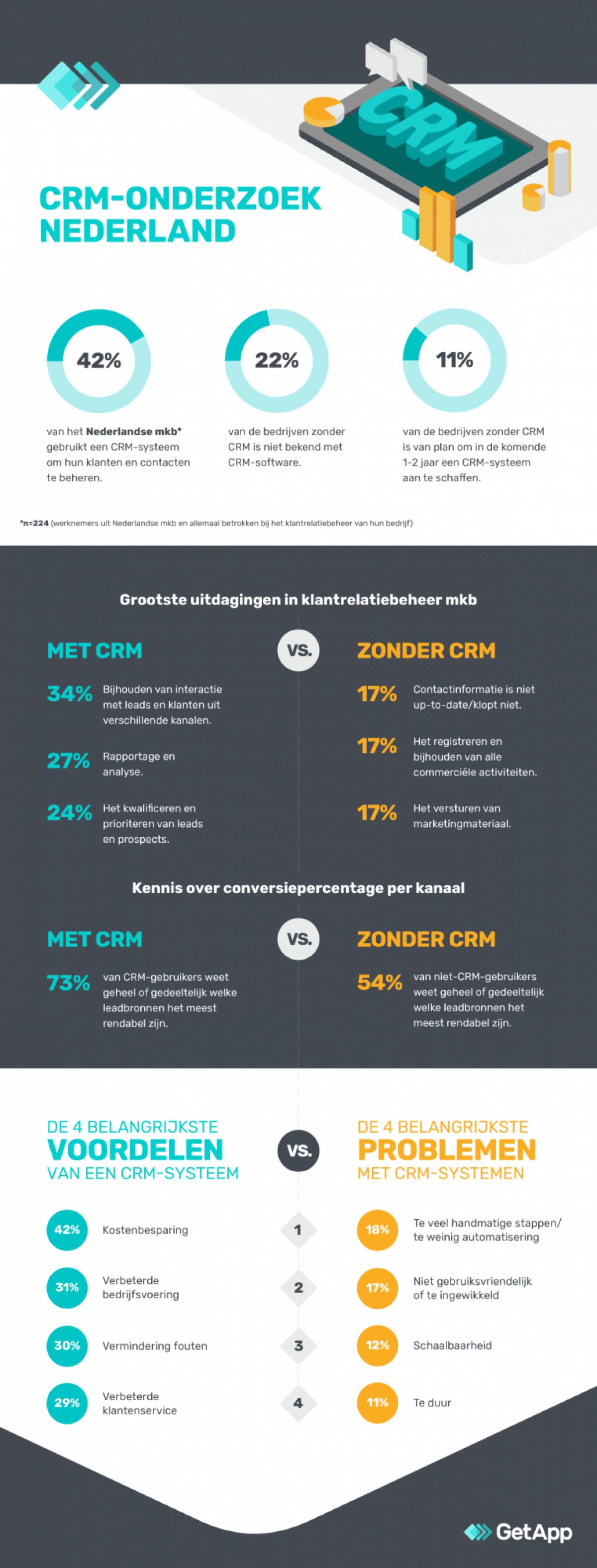 Infographic full lenght 1200px v2