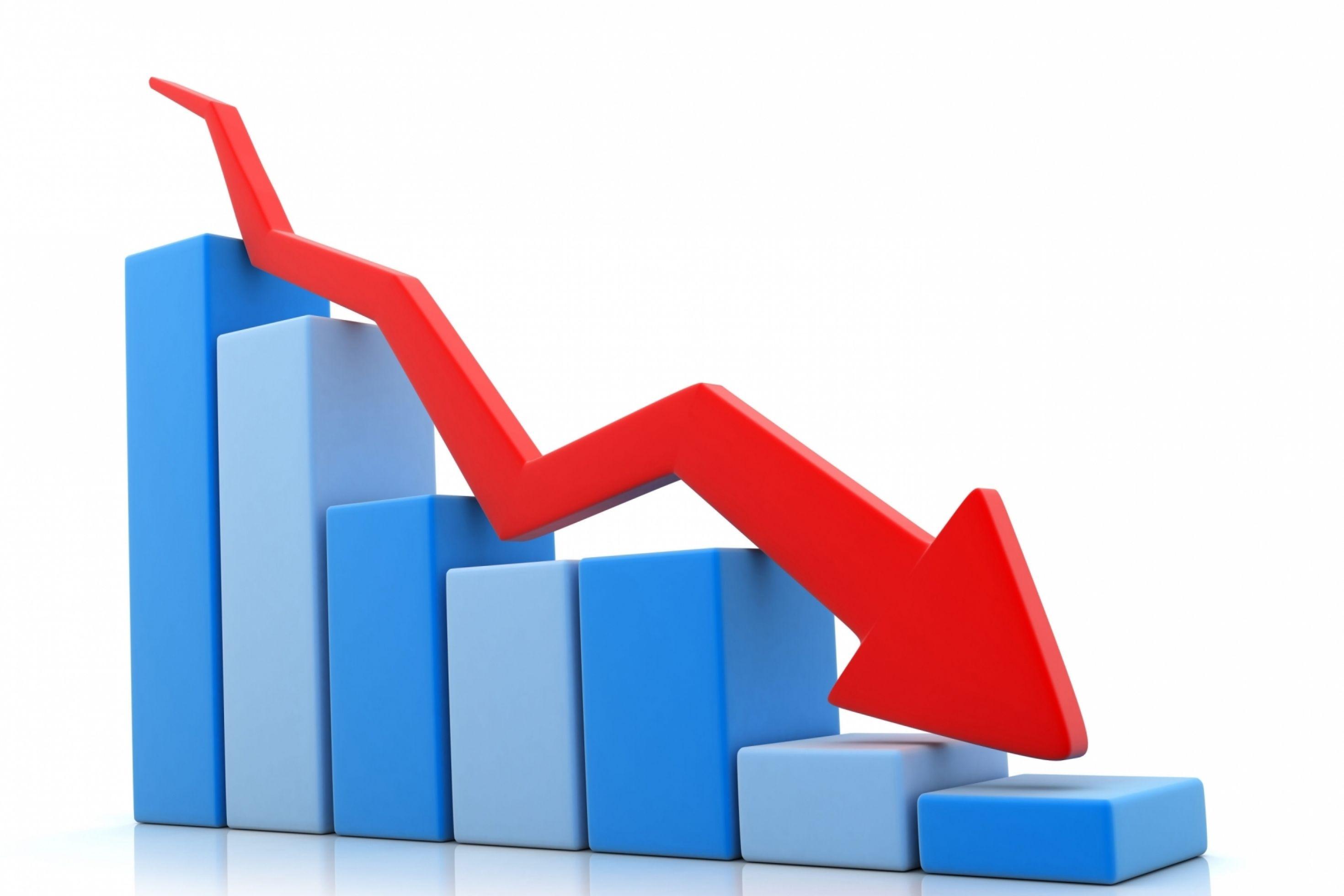 Krimp recessie coronacrisis