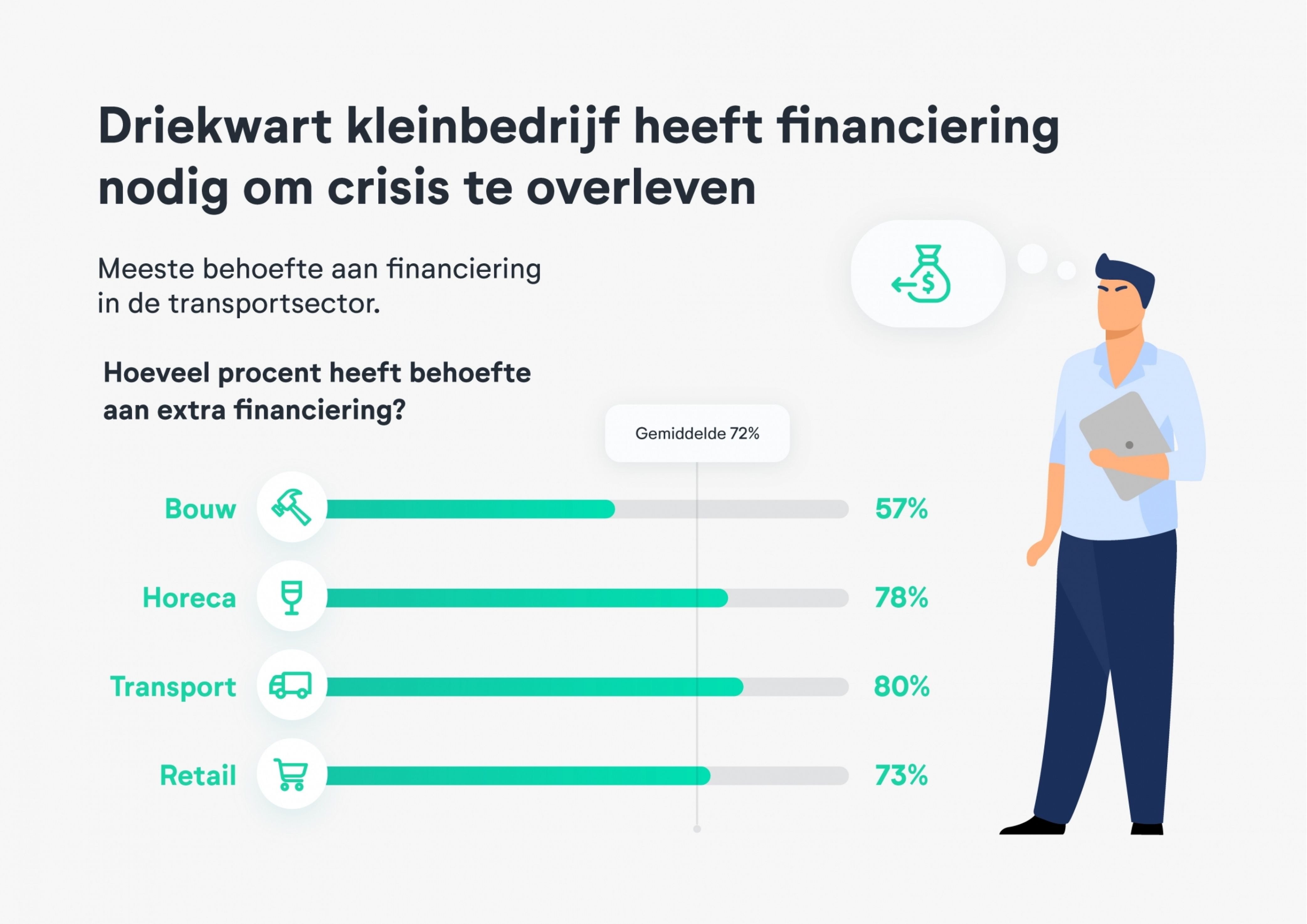 Bridgefund infographic visual3