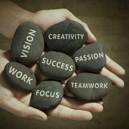 Succes ondernemen groei strategie